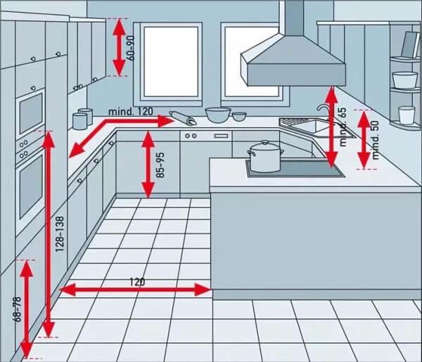 Khoảng cách kích thước của tủ bếp trên và dưới